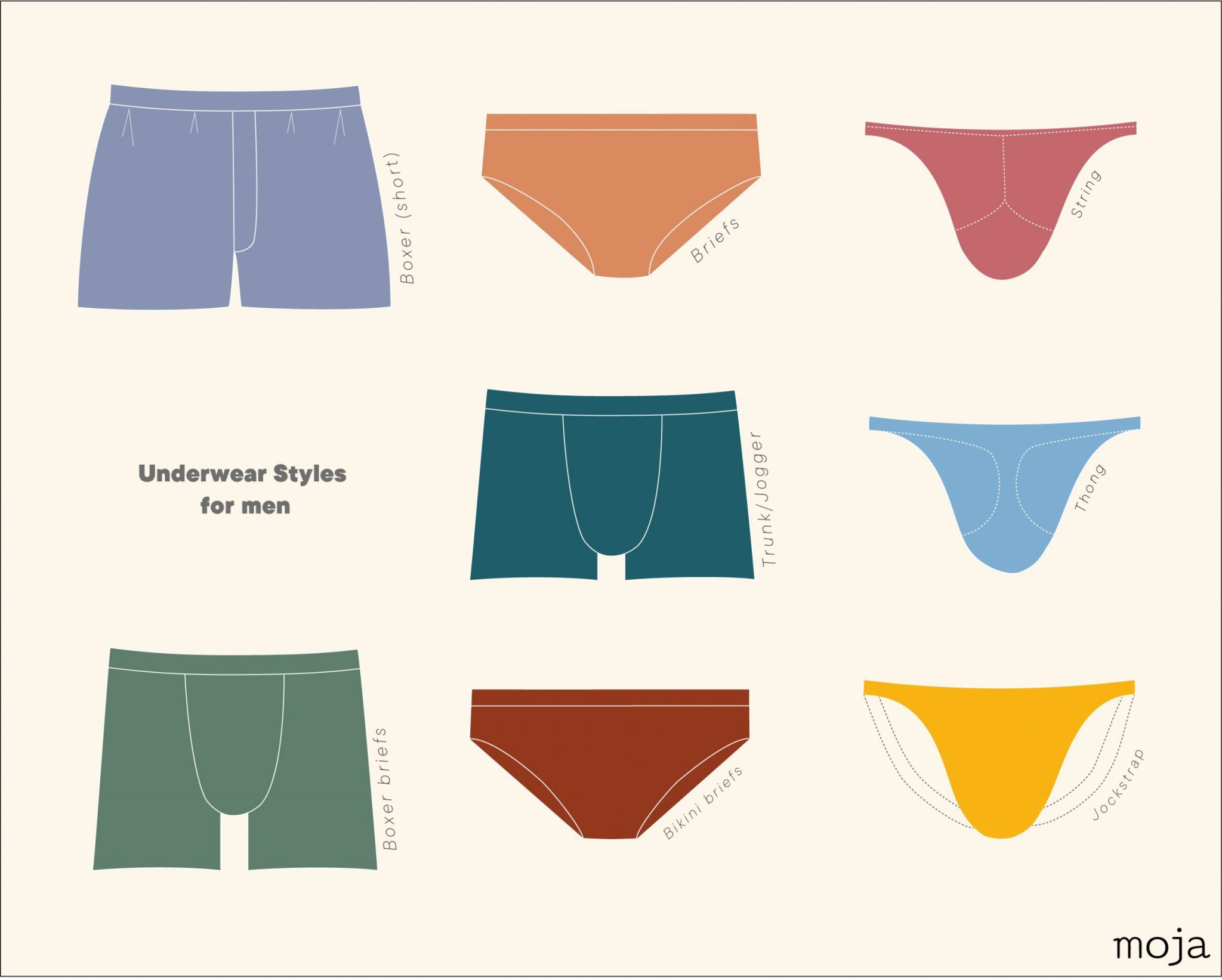 Underwear styles Men - Color