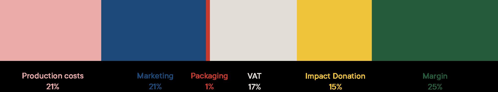 Brief 3-pack